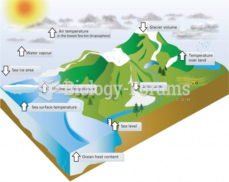 Climate change affects organisms and ecosystems