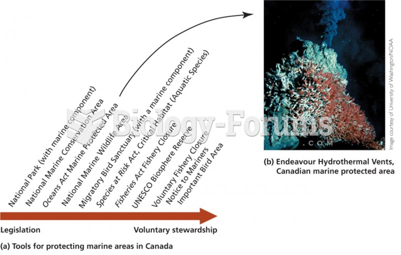 Protection of vulnerable areas in the ocean