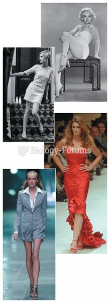 Model look has gone from curvy to stick thin to sporty and back to waiflike again
