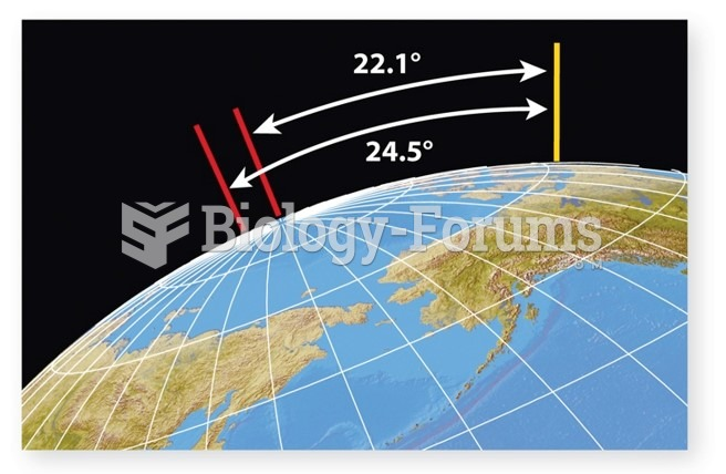 """Obliquity """"Tilt of Earth on its axis"""""""