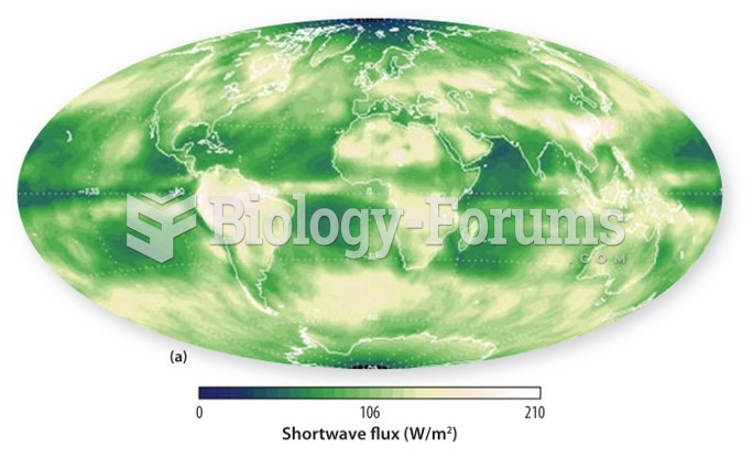 Short-wavelength flux is reflected by Earth