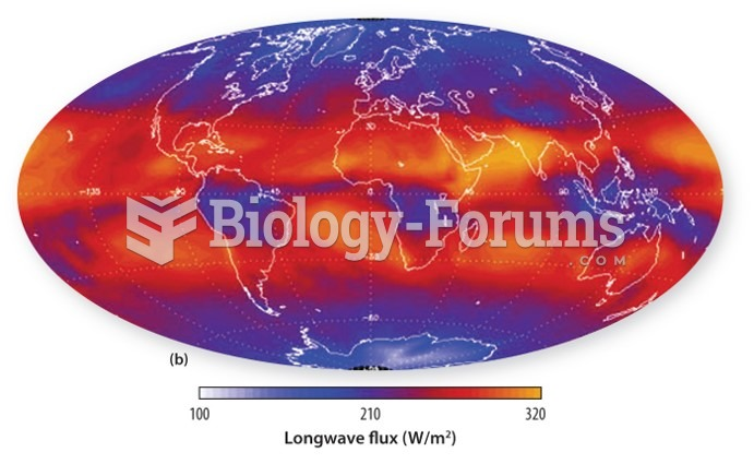 Long-wave energy flux is emitted from Earth