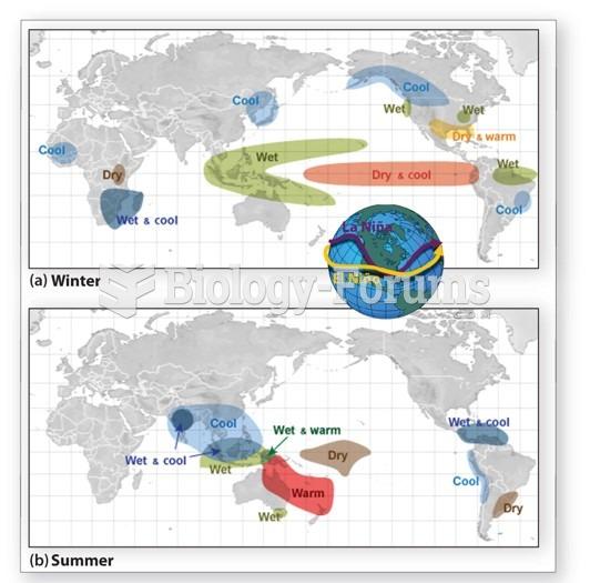El Niño events release energy