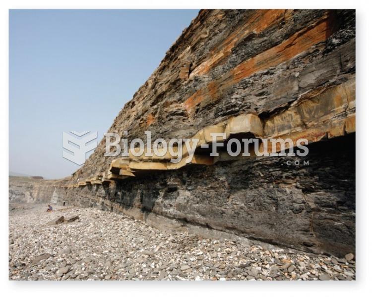 Organic-rich marine clays