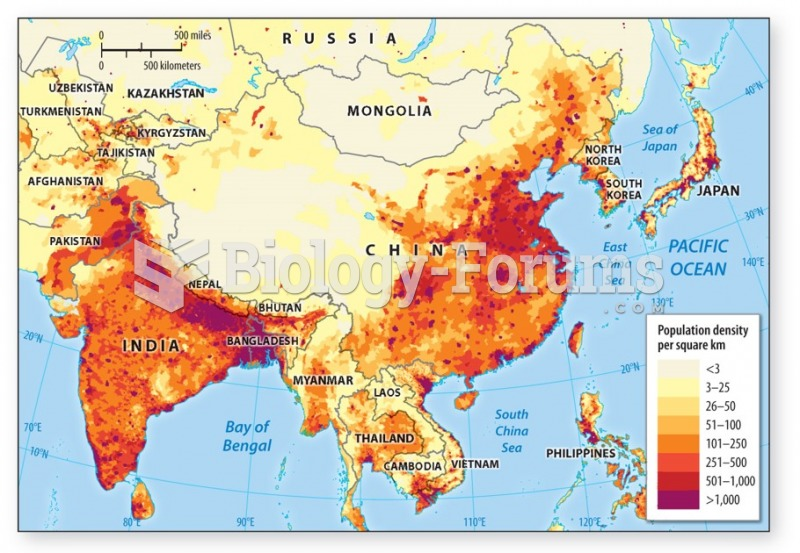 The population of Asia increases rapidly, the demand for food and water is also growing