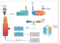 Integrated Gasification Combined Cycle coal-fired stations