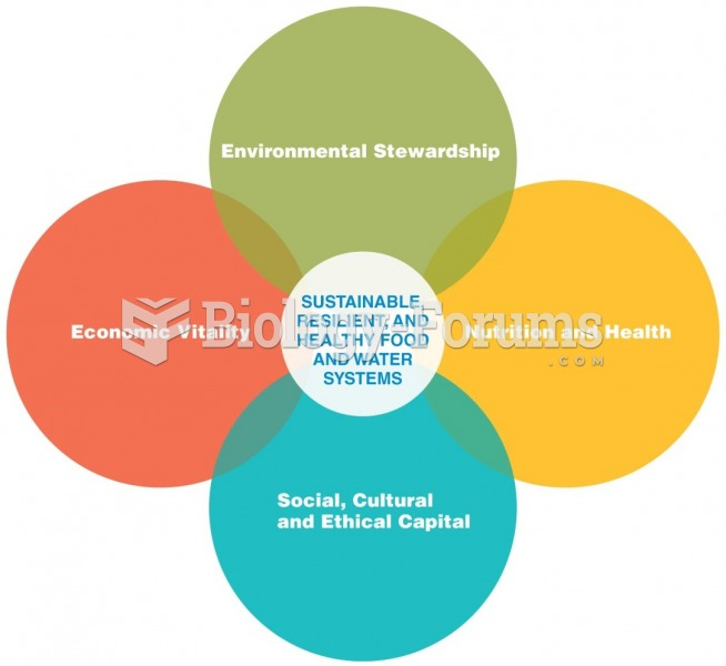 Sustainable Food Systems Are Environmentally Friendly, Economically Sound, and Socially Equitable