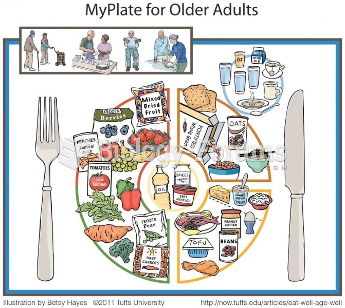 Older Adults Benefit from Good Nutrition and Physical Activity Older adults