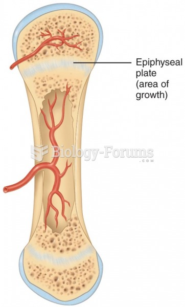 Epiphyseal Plate in Long Bone Adolescent bone growth takes place along the epiphyseal plate