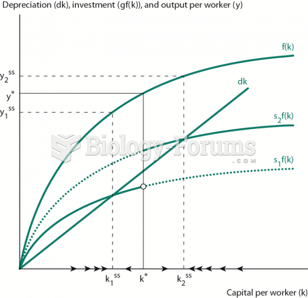 Solow Model with Saving Dependent on Income Level