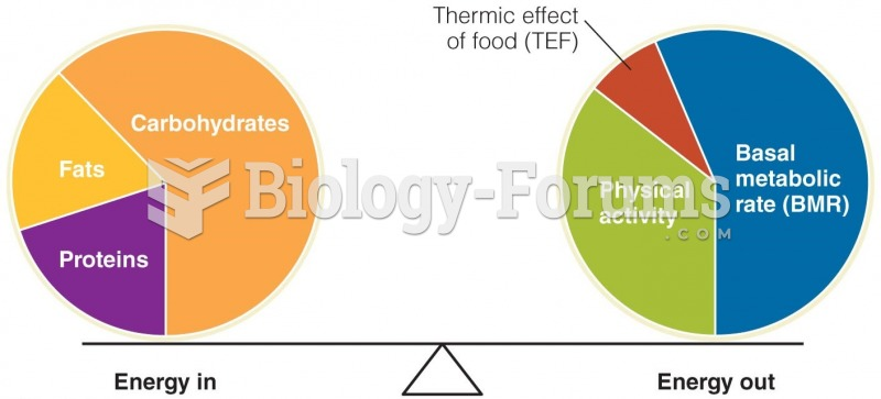 Energy Balance Is Achieved When Energy (Calories) In Equals Energy (Calories) Out