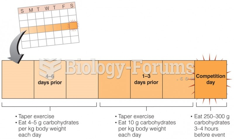 Carbohydrate loading involves tapering exercise