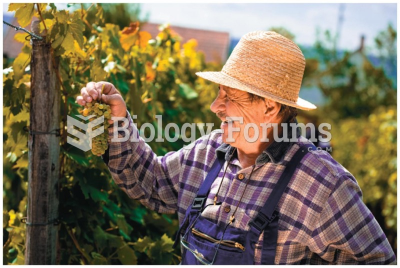 Approximately 40 percent of farmers in the United States are 55 years old or older