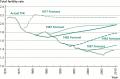 Total Fertility Rate in Japan: Actual versus Forecast