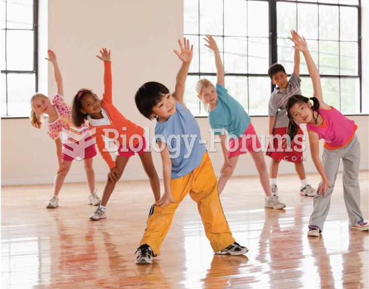 Kids in Dancing Class Training