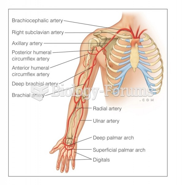 Main arteries of the arm