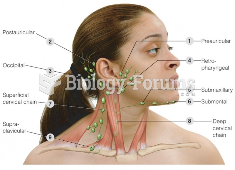 Suggested sequence for palpating lymph nodes