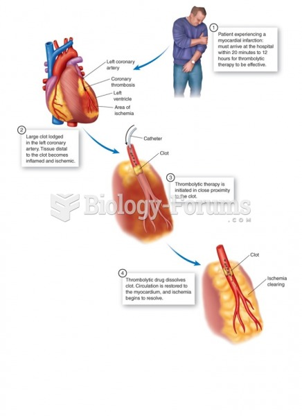The early diagnosis and treatment of myocardial infarction (MI)