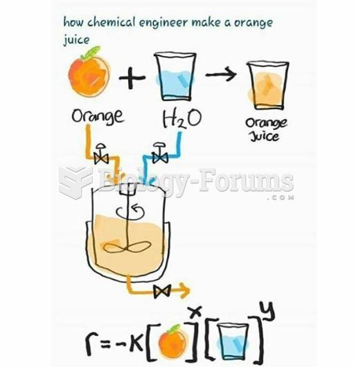 How Chemical Engineer Make a Orange