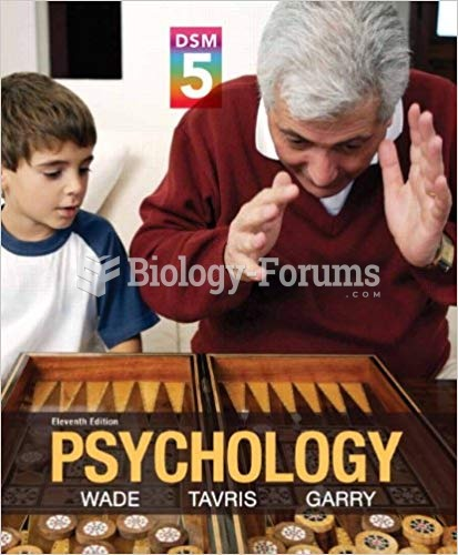 Psychology with DSM-5