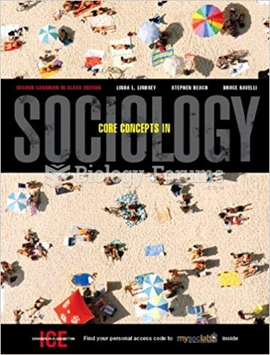 Core Concepts in Sociology, Canadian Edition