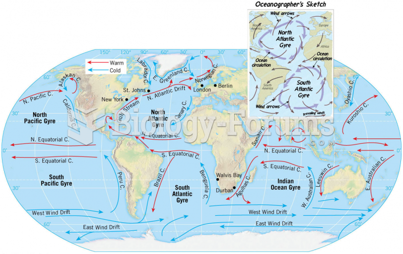 Major Surface-Ocean Currents