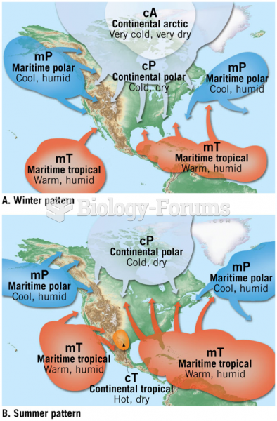 Air-Mass Source Regions for North America