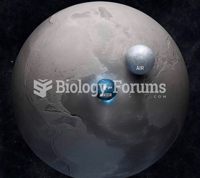 Planet Earth compared to all its water and air!