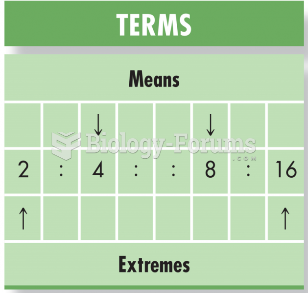The Means and Extremes of a Proportion
