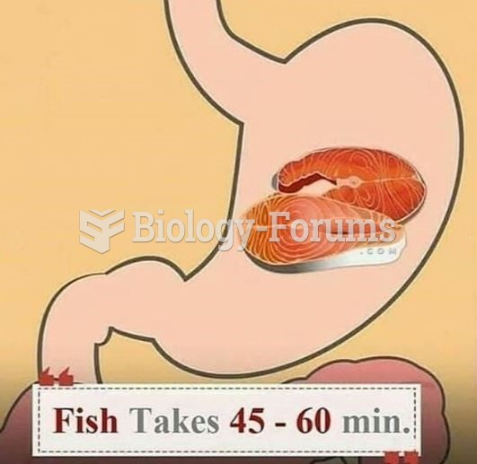 Disitive Time For Fish