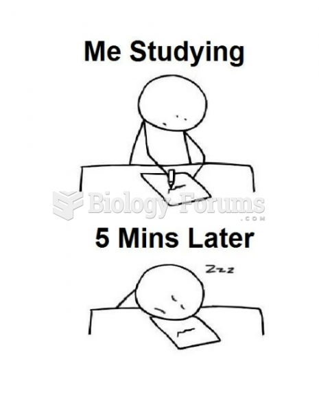 Me Studying and 5 Minutes Later