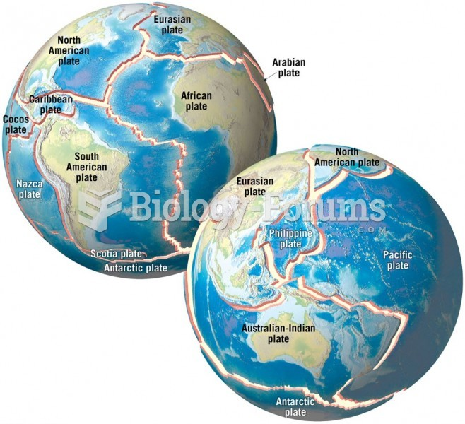 Earth's Major Lithospheric Plates