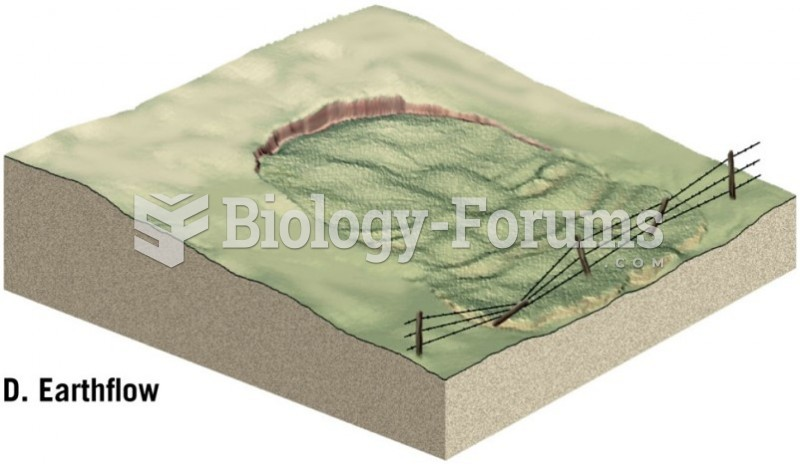 Mass Wasting Forms