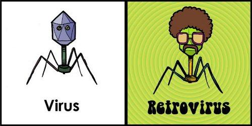 Funny biology jokes biology joke virus and