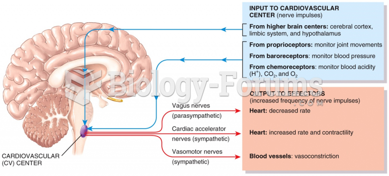 Control of BP and Blood Flow