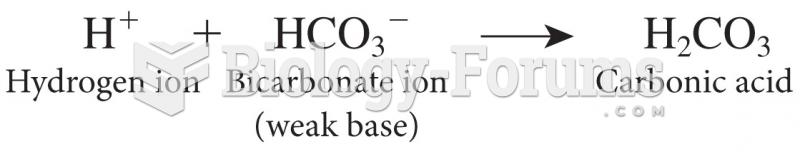 Acid–Base Balance