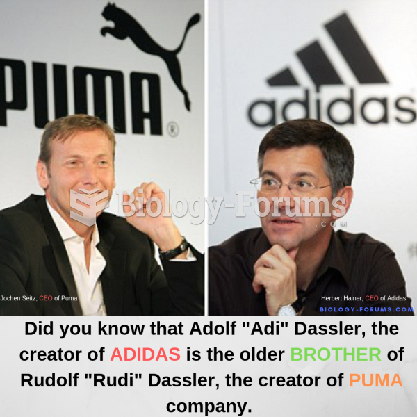 Founder of Adidas and Puma companies are brothers