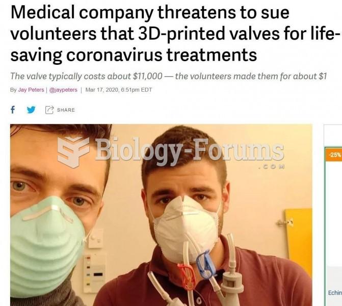 Medical Valves Made For Cheap