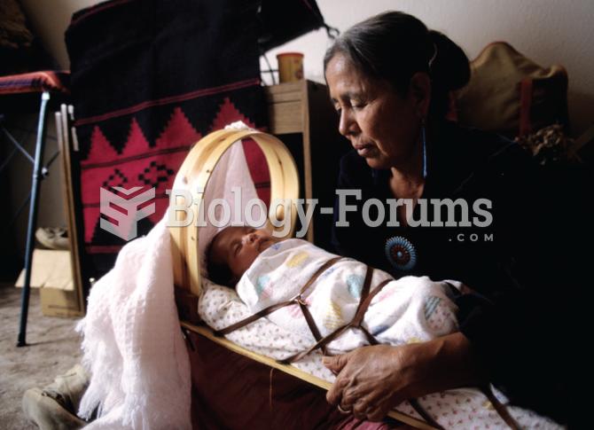 Newborn Experiences Across Cultures