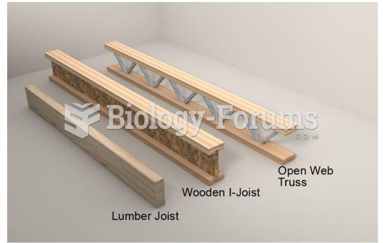 Primary Type of Floor Framing