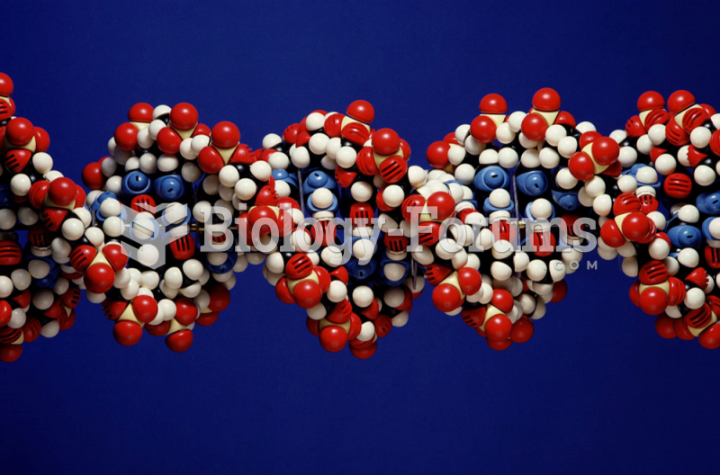 DNA double helix model