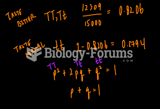 Hardy-Weinberg Question P1