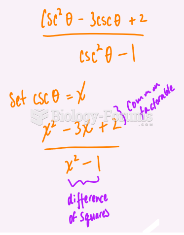 Simplify Trig Equation