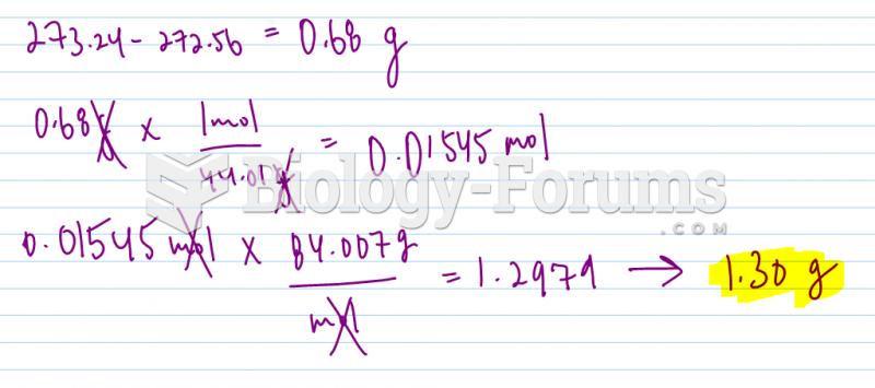 Chem problem calculated