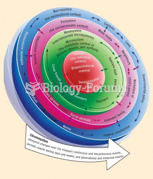Bronfenbrenner's bioecological theory