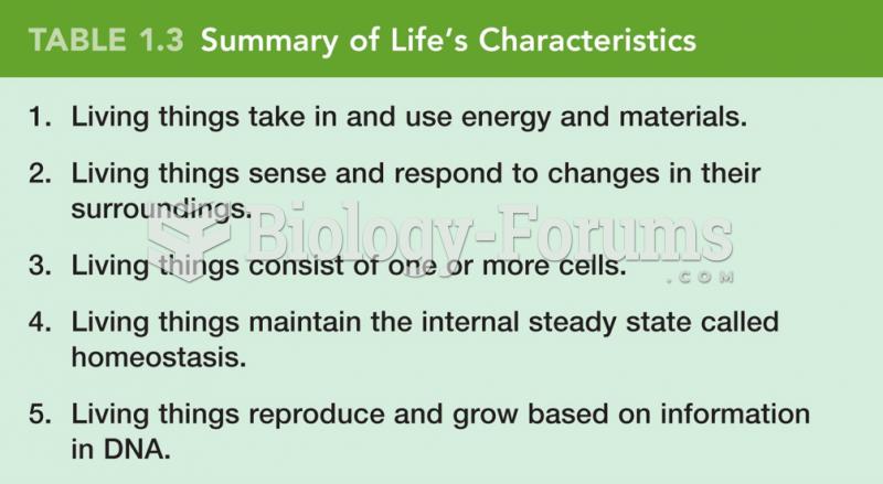 Summary of Life's Characteristic