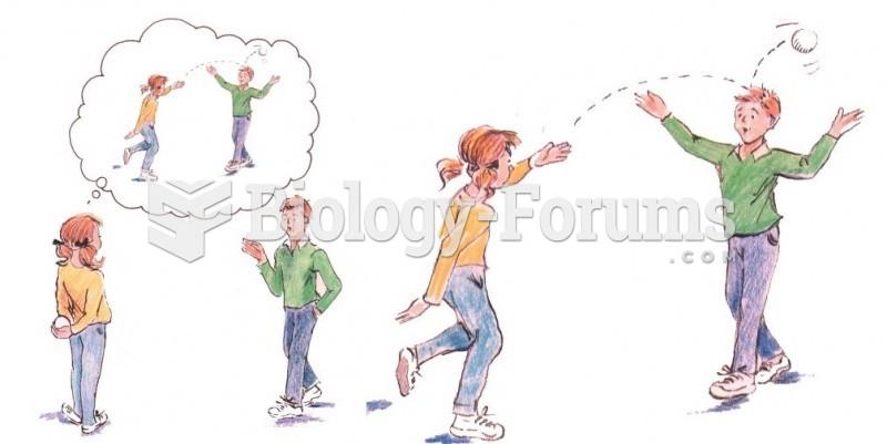 Young children\'s understanding of an actor\'s intentions