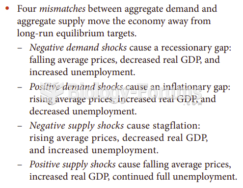 The fiscal policy to counter an inflationary gap is a(n)