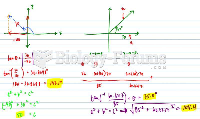 Calculate the magnitude and direction of the resultant for