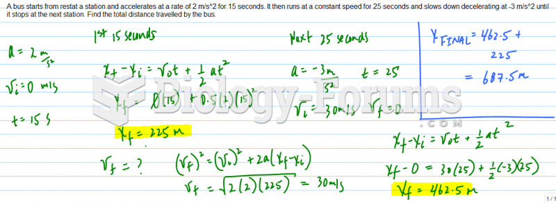 A bus starts from restat a station and accelerates at a rate of 2 m/s^2 for 15 seconds. It then runs